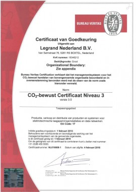 CO2 rapport